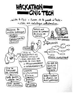hackathon-civictech