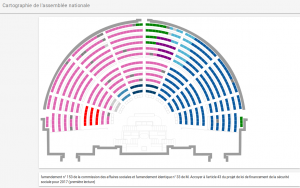 Visualisation des votes à l'Assemblée nationale