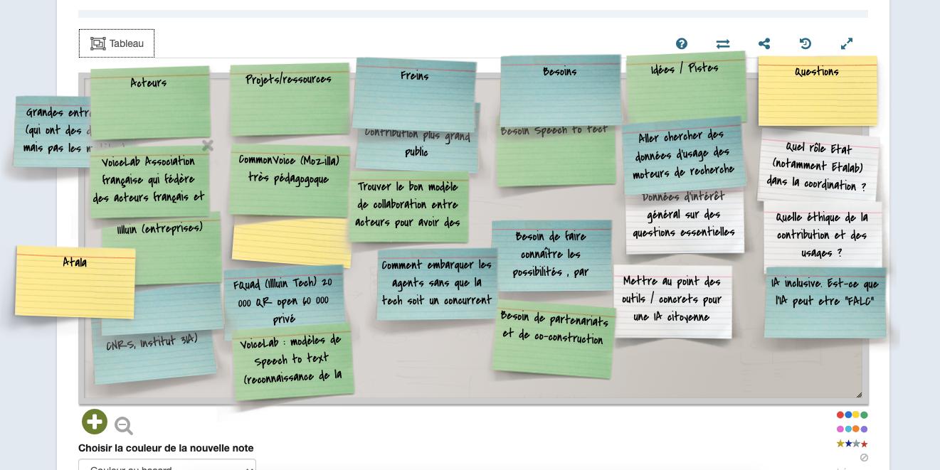 Capture d'écran dun tableau virtuel rempli de post-its. Les catégories : acteurs, projets/ressources, freins, besoins, idées/pistes, questions.